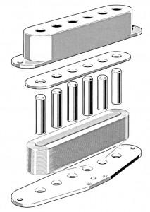 A Fender Stratocaster pickup felépítése