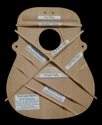 Faragott X-bordázat egy Martin gitáron