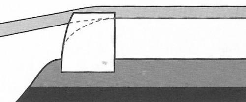 A nyeregben a vájat helyes kialakítása lefelé hajló