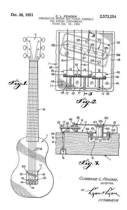 A szabadalmaztatott Fender híd-húrláb megoldás