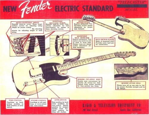 Egy korai Telecaster hirdetés